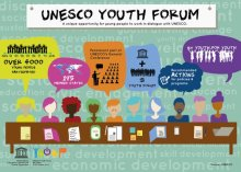 UNESCO Youth Forum Call for proposal application